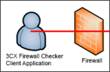3CX Firewall Checker Client Application box