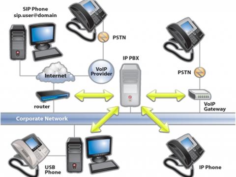 3CX Network